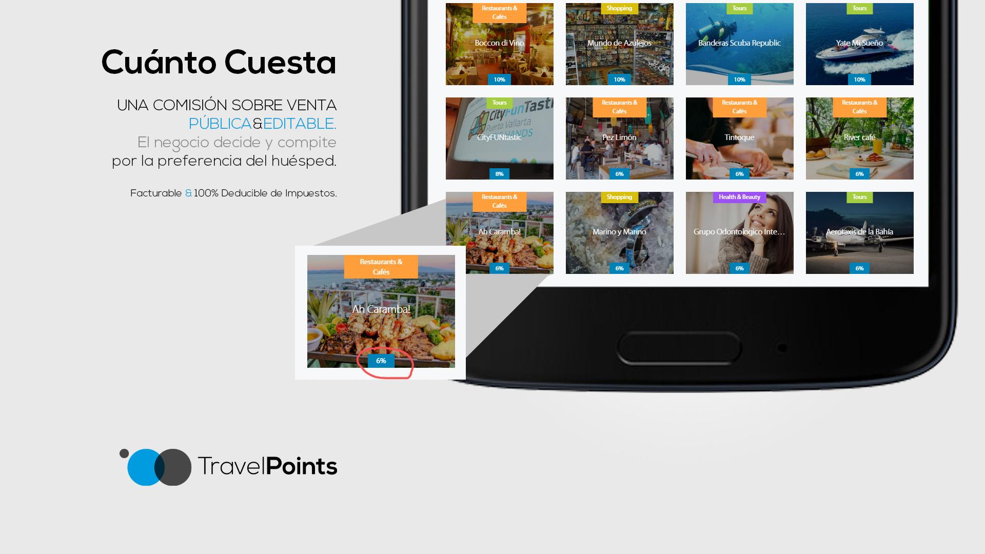 50 Travel Points diapositiva power point presentacion hotel para anunciantes cuanto cuesta